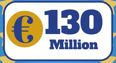 Euromillions Superdraw 2020